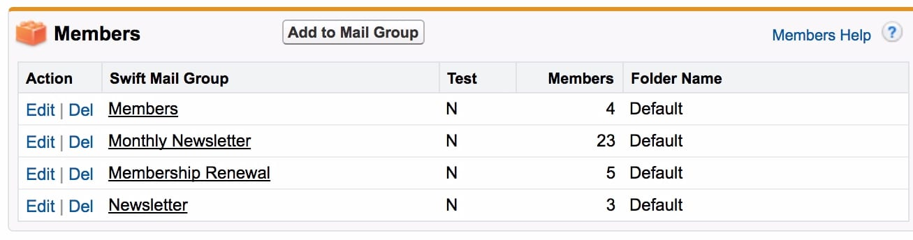 Salesforce - Mail Group Details